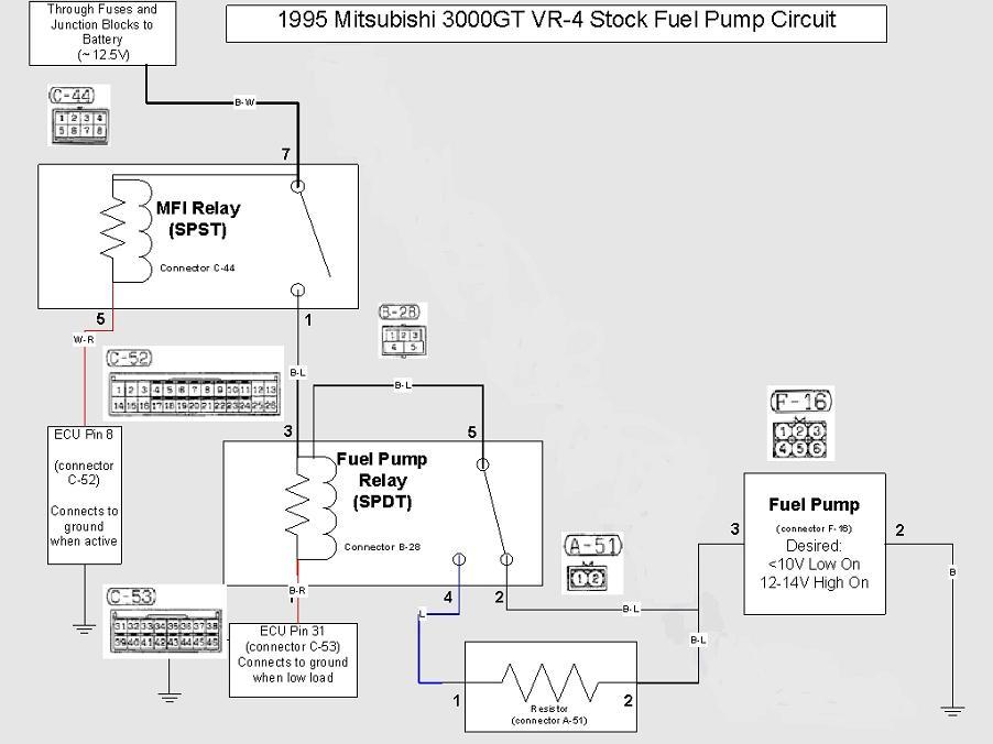 Benzinversorgung / Steuerung der Benzinpumpe - archiv.3000gt.org